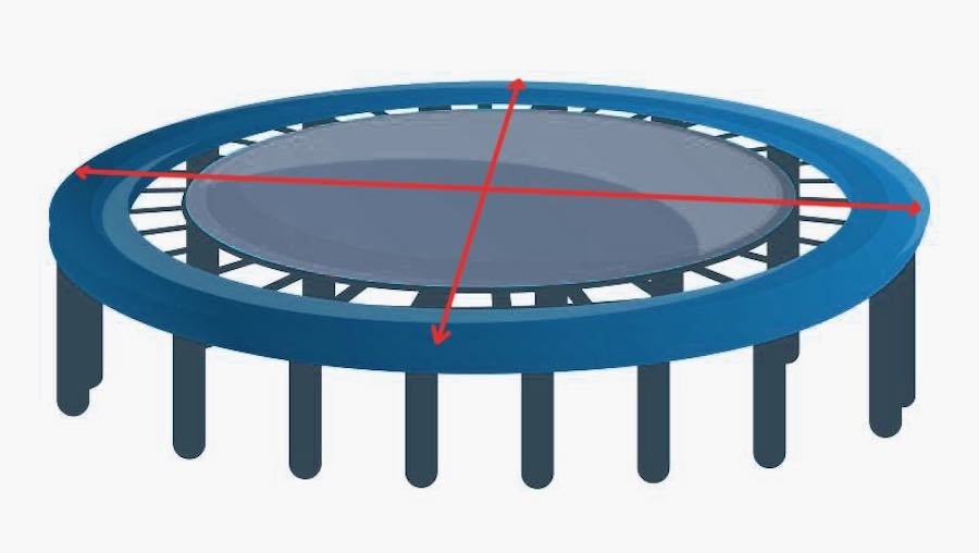A round trampoline with lines indicating how to get an accurate measurement